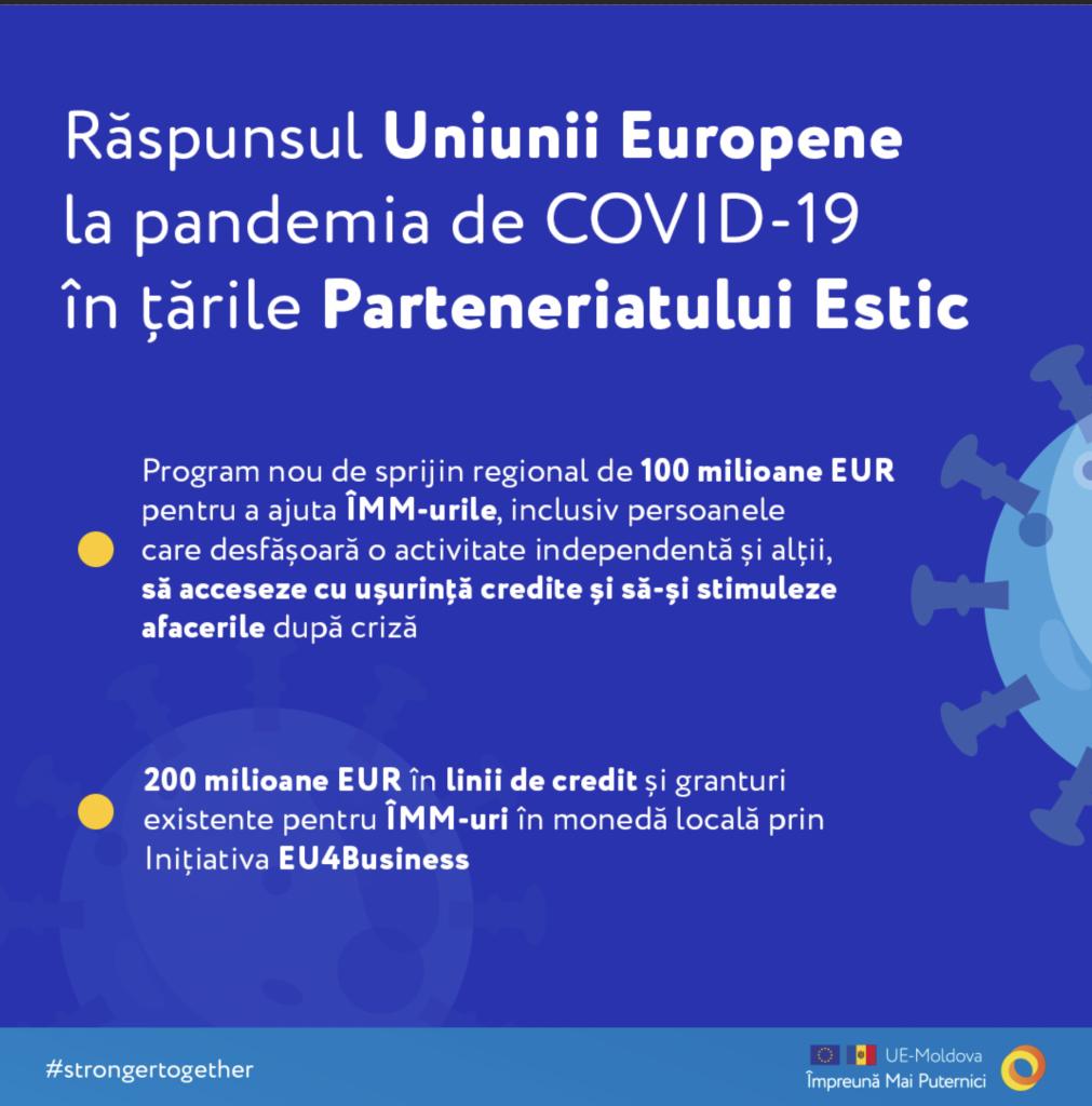 Răspunsul Uniunii Europene la pandemia de COVID-19 în țările partneriatului estic